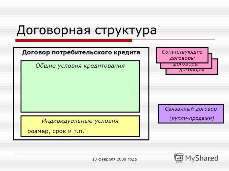 13 февраля 2008 года5 Договорная структура Договор потребительского кредита Общие условия кредитования Индивидуальные условия размер, срок и т.п. Сопутствующие договоры Связанный договор (купли-продажи)