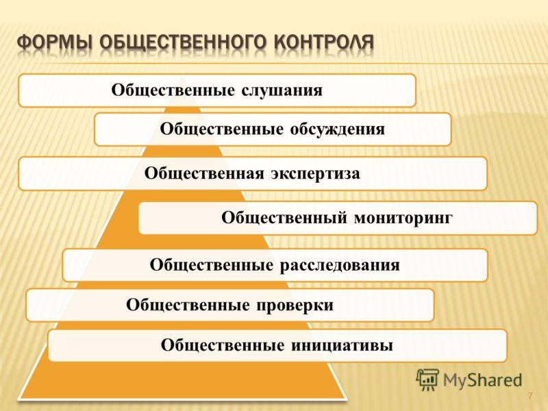 Общественные слушанияОбщественные обсужденияОбщественная экспертизаОбщественный мониторингОбщественные расследованияОбщественные проверкиОбщественные инициативы 7