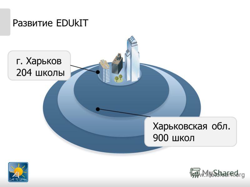 www.lifetolearn.org Развитие EDUkIT Харьковская обл. 900 школ г. Харьков 204 школы