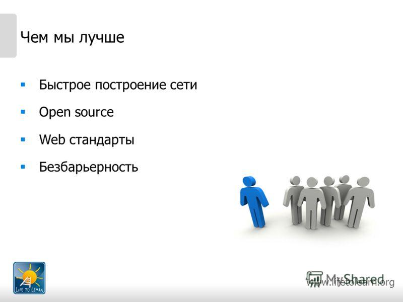 www.lifetolearn.org Чем мы лучше Быстрое построение сети Open source Web стандарты Безбарьерность