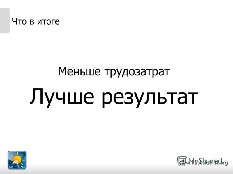 www.lifetolearn.org Что в итоге Меньше трудозатрат Лучше результат