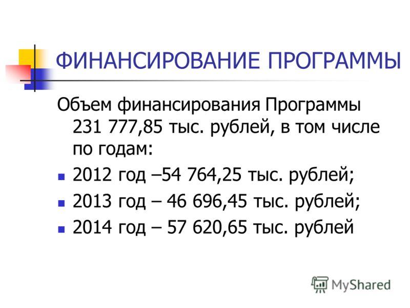 ФИНАНСИРОВАНИЕ ПРОГРАММЫ Объем финансирования Программы 231 777,85 тыс. рублей, в том числе по годам: 2012 год –54 764,25 тыс. рублей; 2013 год – 46 696,45 тыс. рублей; 2014 год – 57 620,65 тыс. рублей