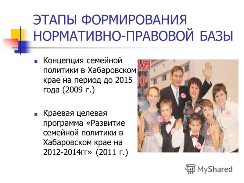 ЭТАПЫ ФОРМИРОВАНИЯ НОРМАТИВНО-ПРАВОВОЙ БАЗЫ Концепция семейной политики в Хабаровском крае на период до 2015 года (2009 г.) Краевая целевая программа «Развитие семейной политики в Хабаровском крае на 2012-2014гг» (2011 г.)