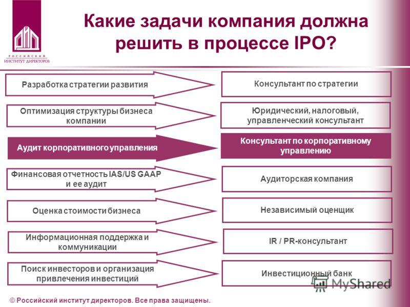 © Российский институт директоров. Все права защищены. Какие задачи компания должна решить в процессе IPO? Оптимизация структуры бизнеса компании Юридический, налоговый, управленческий консультант Финансовая отчетность IAS/US GAAP и ее аудит Аудиторск