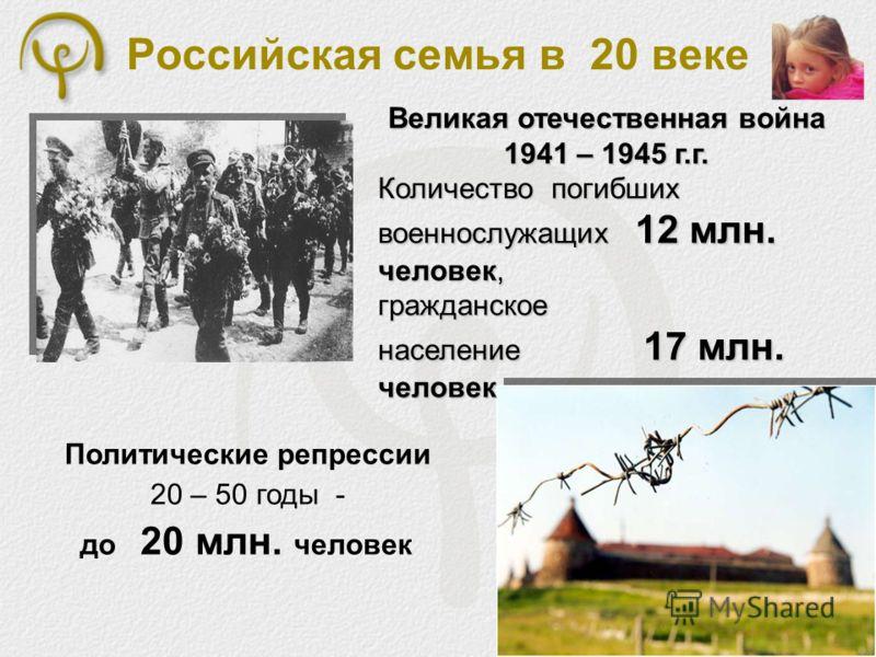 Российская семья в 20 веке Великая отечественная война 1941 – 1945 г.г. Количество погибших военнослужащих 12 млн. человек, гражданское население 17 млн. человек Политические репрессии 20 – 50 годы - до 20 млн. человек