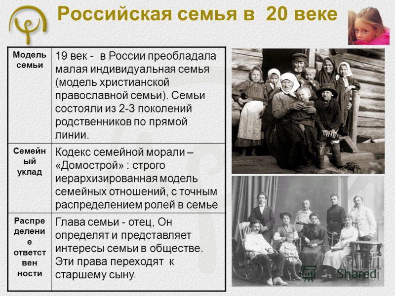 Российская семья в 20 веке Модель семьи 19 век - в России преобладала малая индивидуальная семья (модель христианской православной семьи). Семьи состояли из 2-3 поколений родственников по прямой линии. Семейн ый уклад Кодекс семейной морали – «Домост