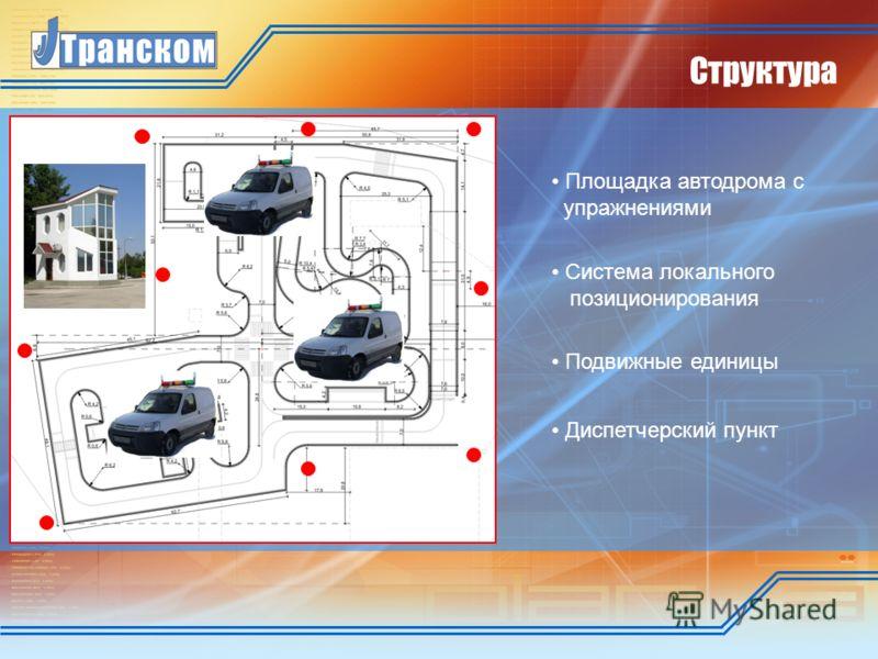 Структура Площадка автодрома с упражнениями Система локального позиционирования Подвижные единицы Диспетчерский пункт