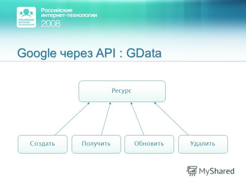 Google через API : GData Ресурс СоздатьПолучитьОбновитьУдалить