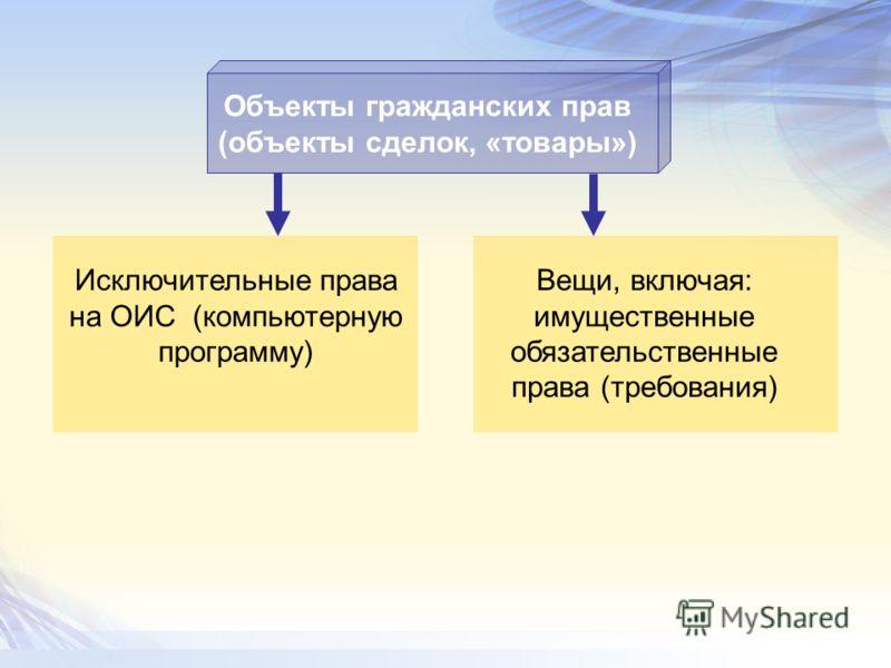 Объекты гражданских прав (объекты сделок, «товары») Исключительные права на ОИС (компьютерную программу) Вещи, включая: имущественные обязательственные права (требования)