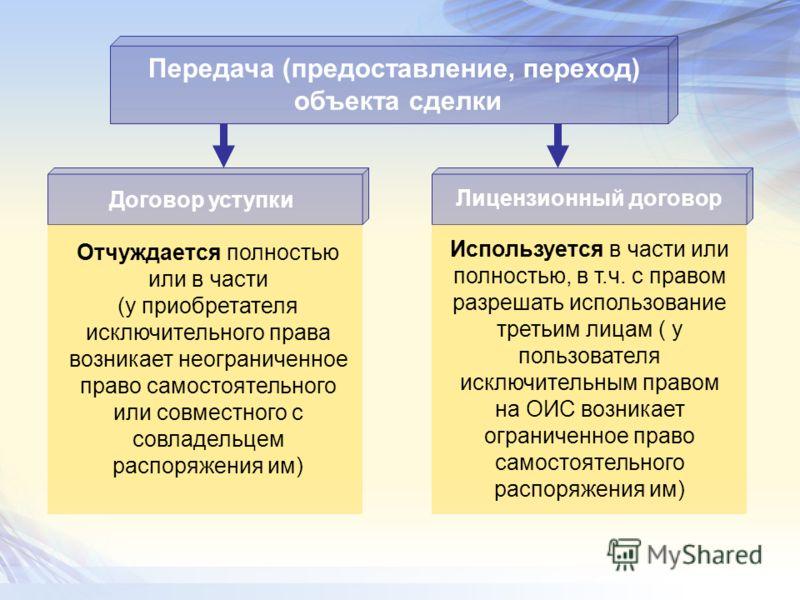 Передача (предоставление, переход) объекта сделки Договор уступки Лицензионный договор Отчуждается полностью или в части (у приобретателя исключительного права возникает неограниченное право самостоятельного или совместного с совладельцем распоряжени