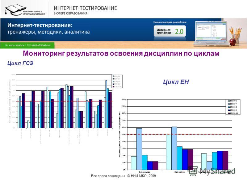 Все права защищены. © НИИ МКО. 2009 Мониторинг результатов освоения дисциплин по циклам Цикл ГСЭ Цикл ЕН