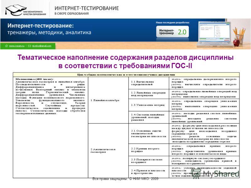 Все права защищены. © НИИ МКО. 2009 Тематическое наполнение содержания разделов дисциплины в соответствии с требованиями ГОС-II