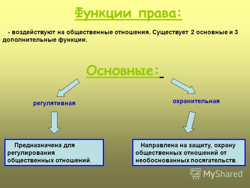 Функции права: - воздействуют на общественные отношения. Существует 2 основные и 3 дополнительные функции. Основные: регулятивная охранительная Предназначена для регулирования общественных отношений. Направлена на защиту, охрану общественных отношени