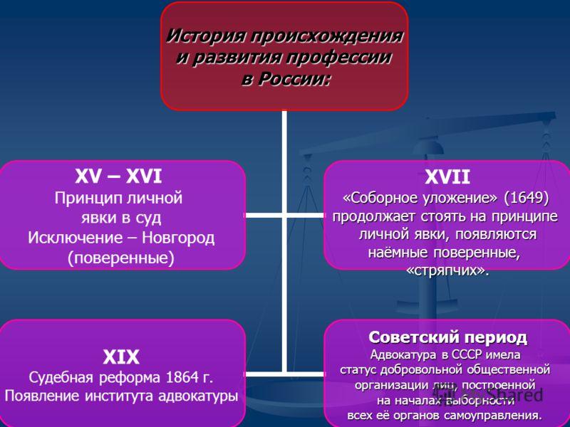 БАРЩЕВСКИЙ МИХАИЛ ЮРЬЕВИЧ Председатель Высшего совета партии