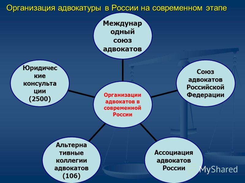 Организация адвокатуры в Российской Федерации на современном этапе Сегодня организация и порядок деятельности адвокатуры в Российской Федерации регулируются в основном законодательными актами, принятыми более пятнадцати лет назад - Законом об адвокат