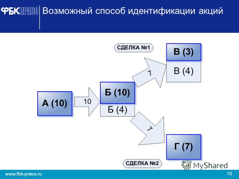 10 www.fbk-pravo.ru Возможный способ идентификации акций