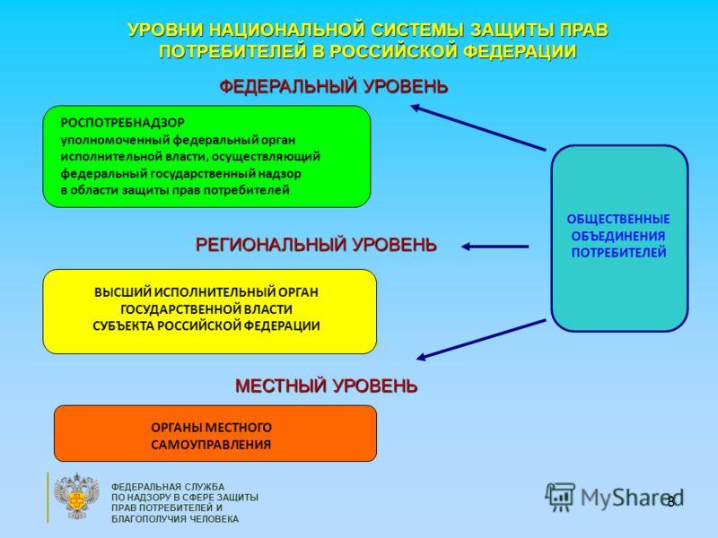 Приказ о вступлении в должность директора (образец)