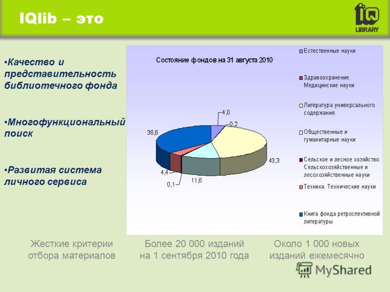 IQlib – это Качество и представительность библиотечного фонда Многофункциональный поиск Развитая система личного сервиса Жесткие критерии отбора материалов Около 1 000 новых изданий ежемесячно Более 20 000 изданий на 1 сентября 2010 года