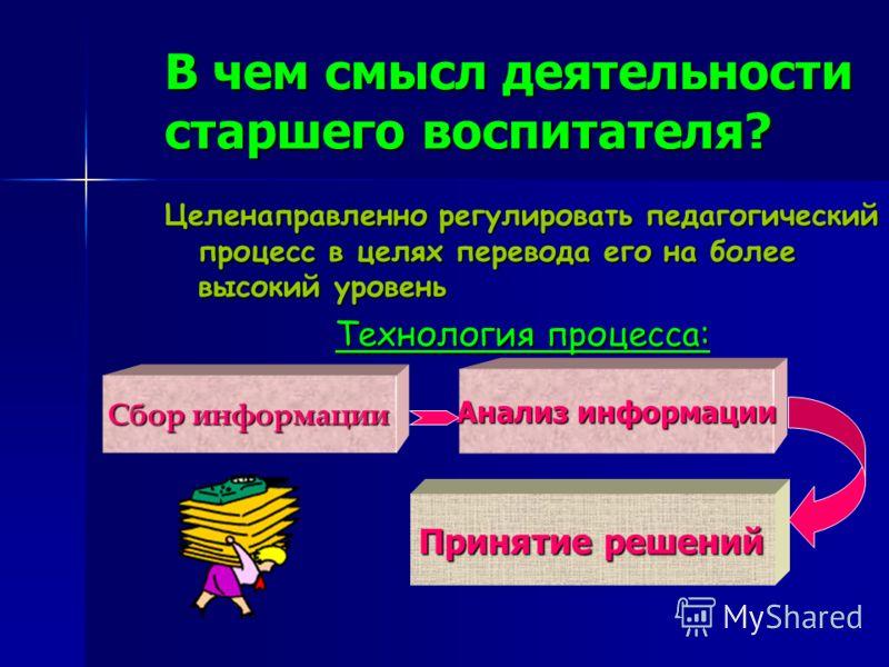 В чем смысл деятельности старшего воспитателя? Целенаправленно регулировать педагогический процесс в целях перевода его на более высокий уровень Технология процесса: Сбор информации Анализ информации Принятие решений