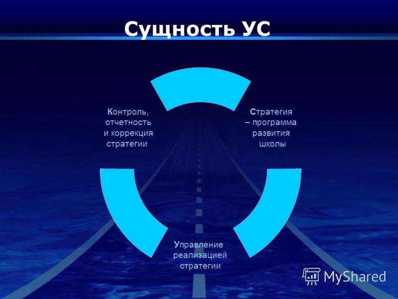 Сущность УС Стратегия – программа развития школы Управление реализацией стратегии Контроль, отчетность и коррекция стратегии