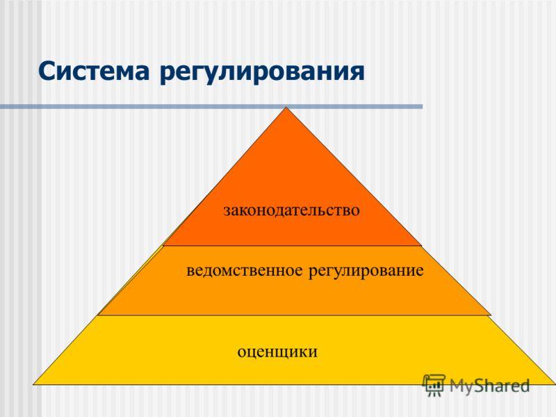 Система регулирования законодательство оценщики ведомственное регулирование