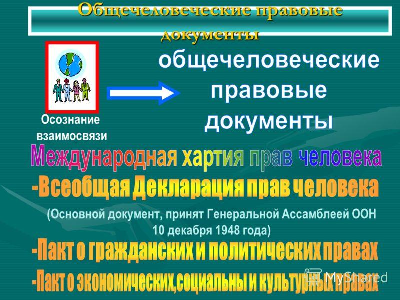 Общечеловеческие правовые документы Осознание взаимосвязи (Основной документ, принят Генеральной Ассамблеей ООН 10 декабря 1948 года)