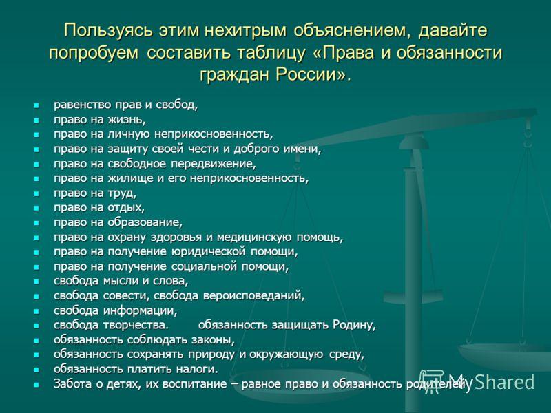 Пользуясь этим нехитрым объяснением, давайте попробуем составить таблицу «Права и обязанности граждан России». равенство прав и свобод, равенство прав и свобод, право на жизнь, право на жизнь, право на личную неприкосновенность, право на личную непри