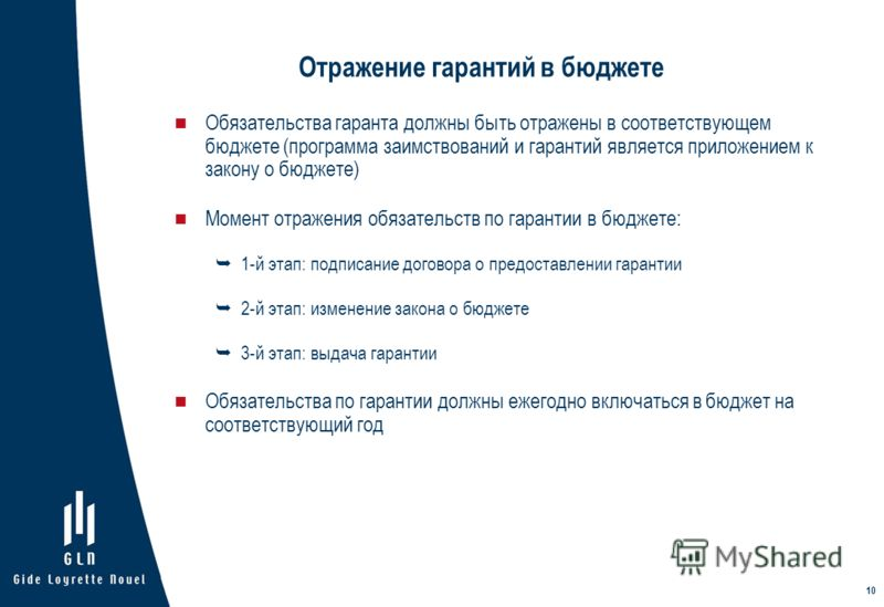 Отражение гарантий в бюджете Обязательства гаранта должны быть отражены в соответствующем бюджете (программа заимствований и гарантий является приложением к закону о бюджете) Момент отражения обязательств по гарантии в бюджете: 1-й этап: подписание д