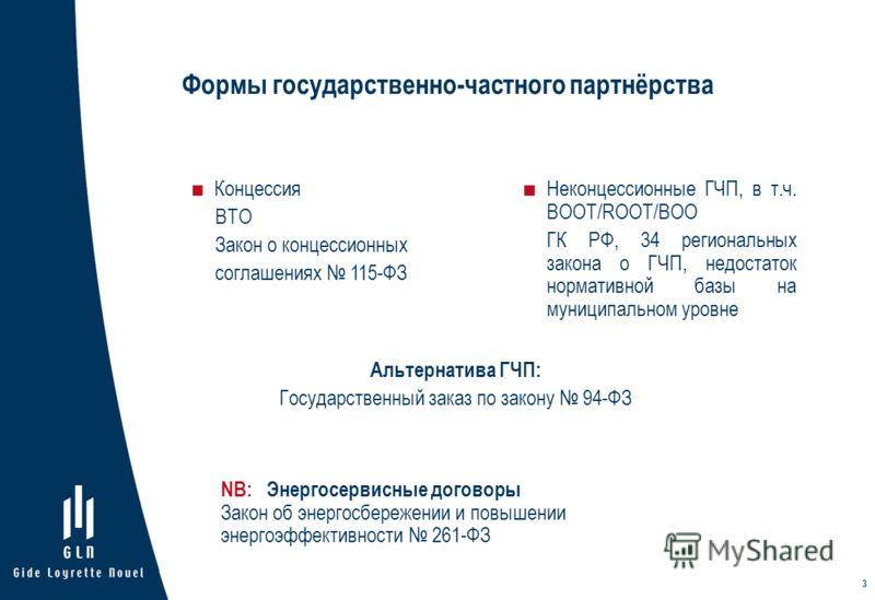 Презентация Государственно Частного Партнёрства