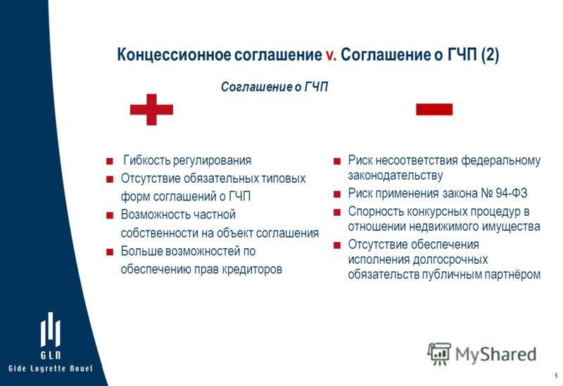 5 Концессионное соглашение v. Соглашение о ГЧП (2) Гибкость регулирования Отсутствие обязательных типовых форм соглашений о ГЧП Возможность частной собственности на объект соглашения Больше возможностей по обеспечению прав кредиторов Риск несоответст