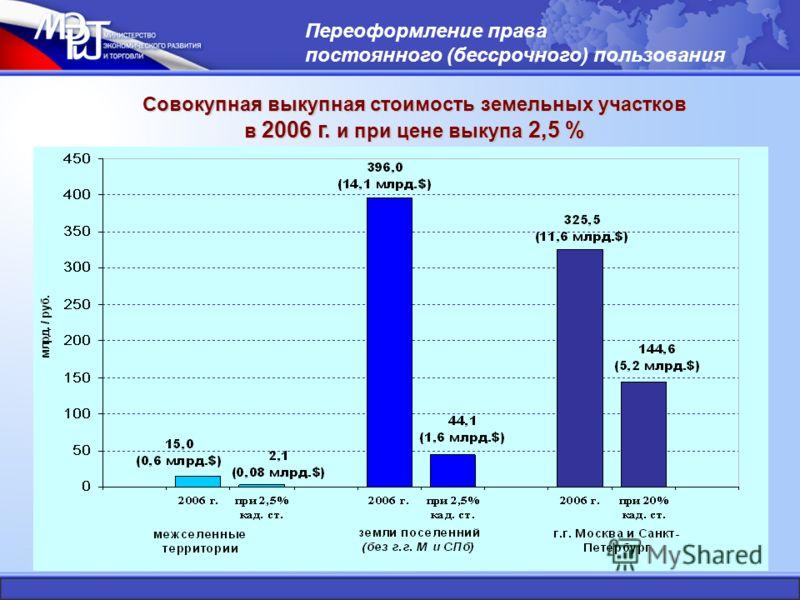 Совокупная выкупная стоимость земельных участков в 2006 г. и при цене выкупа 2,5 % Переоформление права постоянного (бессрочного) пользования