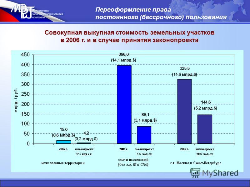 Совокупная выкупная стоимость земельных участков в 2006 г. и в случае принятия законопроекта Переоформление права постоянного (бессрочного) пользования