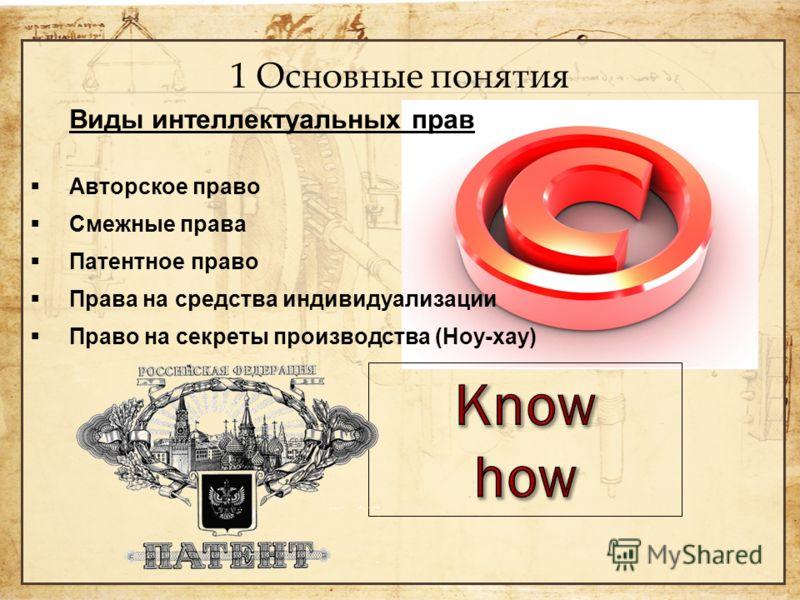 1 Основные понятия Виды интеллектуальных прав Авторское право Смежные права Патентное право Права на средства индивидуализации Право на секреты производства (Ноу-хау)