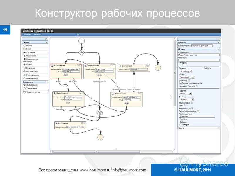 © HAULMONT, 2011 Конструктор рабочих процессов 19 Все права защищены. www.haulmont.ru info@haulmont.com