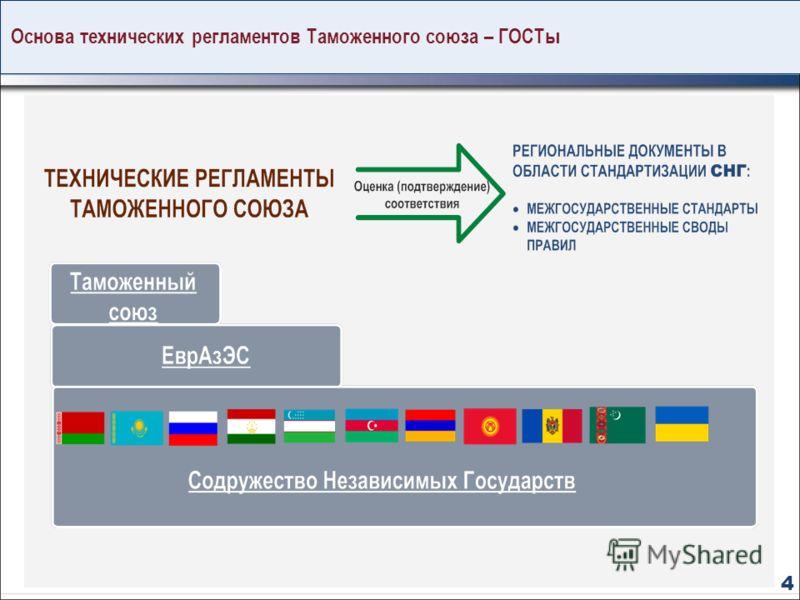 Основа технических регламентов Таможенного союза – ГОСТы 4
