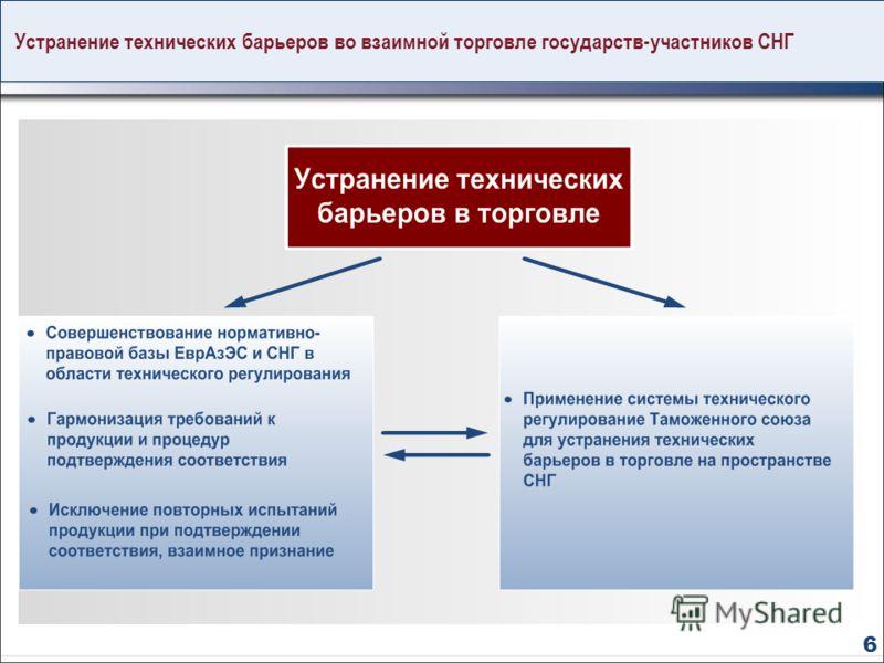 Устранение технических барьеров во взаимной торговле государств-участников СНГ 6