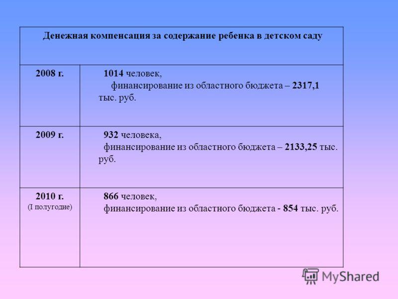 Денежная компенсация за содержание ребенка в детском саду 2008 г.1014 человек, финансирование из областного бюджета – 2317,1 тыс. руб. 2009 г.932 человека, финансирование из областного бюджета – 2133,25 тыс. руб. 2010 г. (I полугодие) 866 человек, фи