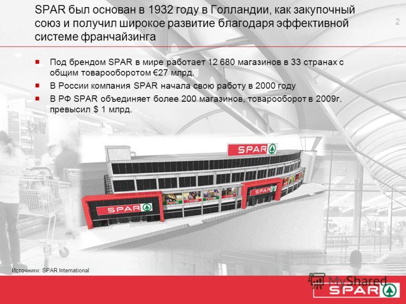 2 SPAR был основан в 1932 году в Голландии, как закупочный союз и получил широкое развитие благодаря эффективной системе франчайзинга Под брендом SPAR в мире работает 12 680 магазинов в 33 странах с общим товарооборотом 27 млрд. В России компания SPA