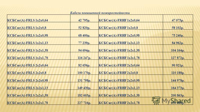 Кабели повышенной пожаростойкости КСБСнг(А)-FRLS 1х2х0,6442 795р.КСБСнг(А)-FRHF 1х2х0,6447 075р. КСБСнг(А)-FRLS 1x2x0,852 820р.КСБСнг(А)-FRHF 1х2х0,858 102р. КСБСнг(А)-FRLS 1x2x0,9868 400р.КСБСнг(А)-FRHF 1х2х0,9875 240р. КСБСнг(А)-FRLS 1x2x1,1377 239