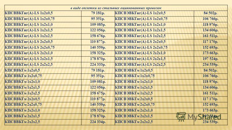 в виде оплетки из стальных оцинкованных проволок КПСВВКГнг(А)-LS 1x2x0,579 181р.КПСВЭВКГнг(А)-LS 1х2х0,584 502р. КПСВВКГнг(А)-LS 1x2x0,7595 351р.КПСВЭВКГнг(А)-LS 1х2х0,75106 766р. КПСВВКГнг(А)-LS 1x2x1,0109 085р.КПСВЭВКГнг(А)-LS 1х2х1,0118 976р. КПСВ