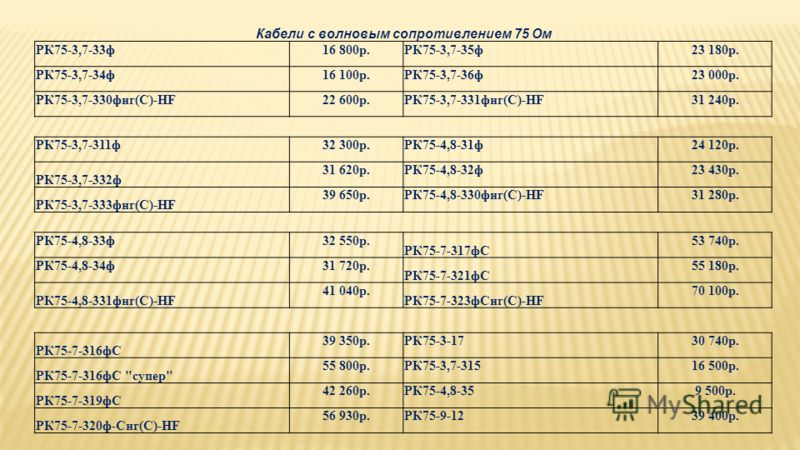 Кабели с волновым сопротивлением 75 Ом РК75-3,7-33ф16 800р.РК75-3,7-35ф23 180р. РК75-3,7-34ф16 100р.РК75-3,7-36ф23 000р. РК75-3,7-330фнг(С)-HF22 600р.РК75-3,7-331фнг(С)-HF31 240р. РК75-3,7-311ф32 300р.РК75-4,8-31ф24 120р. РК75-3,7-332ф 31 620р.РК75-4