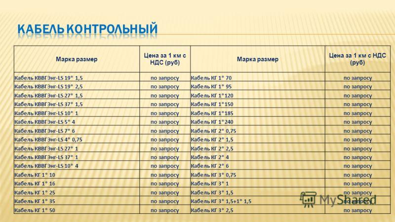 Марка размер Цена за 1 км c НДС (руб) Марка размер Цена за 1 км с НДС (руб) Кабель КВВГЭнг-LS 19* 1,5по запросуКабель КГ 1* 70по запросу Кабель КВВГЭнг-LS 19* 2,5по запросуКабель КГ 1* 95по запросу Кабель КВВГЭнг-LS 27* 1,5по запросуКабель КГ 1*120по
