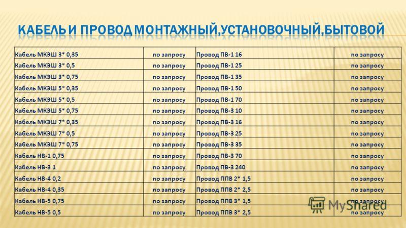 Кабель МКЭШ 3* 0,35по запросуПровод ПВ-1 16по запросу Кабель МКЭШ 3* 0,5по запросуПровод ПВ-1 25по запросу Кабель МКЭШ 3* 0,75по запросуПровод ПВ-1 35по запросу Кабель МКЭШ 5* 0,35по запросуПровод ПВ-1 50по запросу Кабель МКЭШ 5* 0,5по запросуПровод