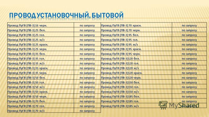 Провод ПуГВ (ПВ-3) 16 черн.по запросуПровод ПуГВ (ПВ-3) 70 красн.по запросу Провод ПуГВ (ПВ-3) 25 бел.по запросуПровод ПуГВ (ПВ-3) 70 черн.по запросу Провод ПуГВ (ПВ-3) 25 гол.по запросуПровод ПуГВ (ПВ-3) 95 бел.по запросу Провод ПуГВ (ПВ-3) 25 ж/зпо