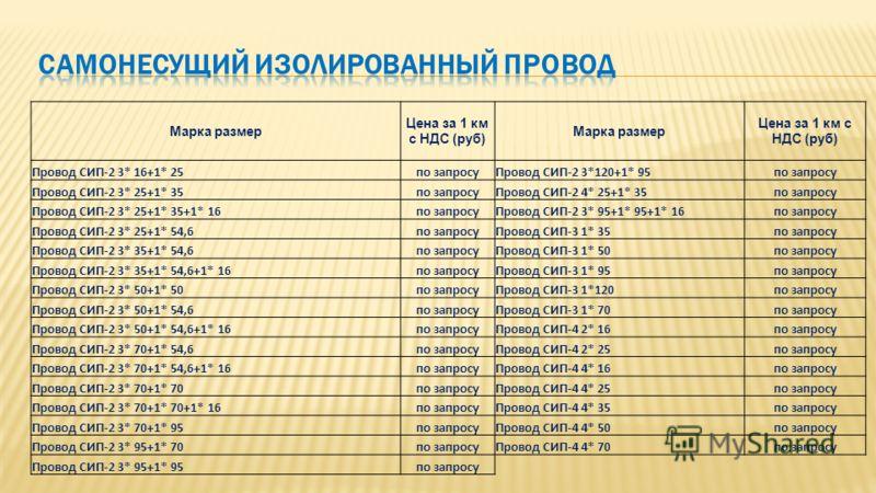 Марка размер Цена за 1 км c НДС (руб) Марка размер Цена за 1 км с НДС (руб) Провод СИП-2 3* 16+1* 25по запросуПровод СИП-2 3*120+1* 95по запросу Провод СИП-2 3* 25+1* 35по запросуПровод СИП-2 4* 25+1* 35по запросу Провод СИП-2 3* 25+1* 35+1* 16по зап