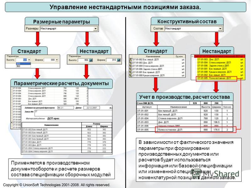 СтандартНестандарт Управление нестандартными позициями заказа. Размерные параметрыПараметрические расчеты, документы Применяется в производственном документообороте и расчете размеров состава спецификации сборочных модулей Конструктивный состав Станд