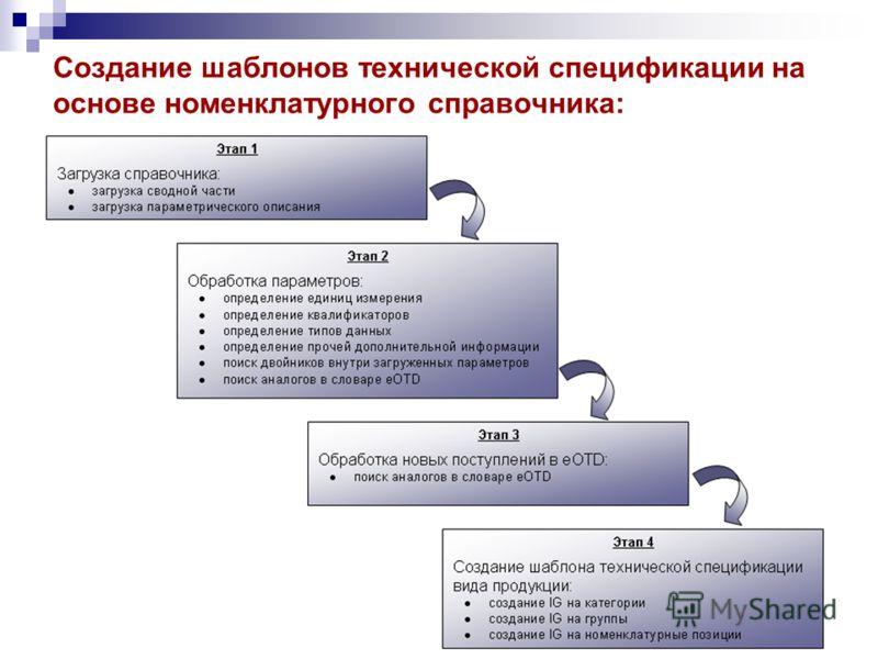 Создание шаблонов технической спецификации на основе номенклатурного справочника: