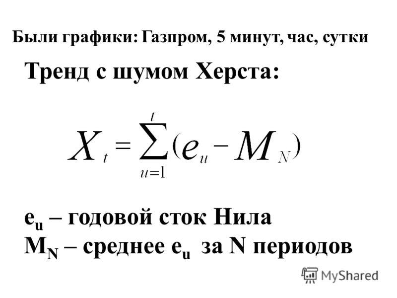 Были графики: Газпром, 5 минут, час, сутки Тренд с шумом Херста: e u – годовой сток Нила M N – среднее e u за N периодов