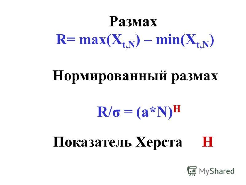 Размах R= max(X t,N ) – min(X t,N ) Нормированный размах R/σ = (a*N) H Показатель Херста H