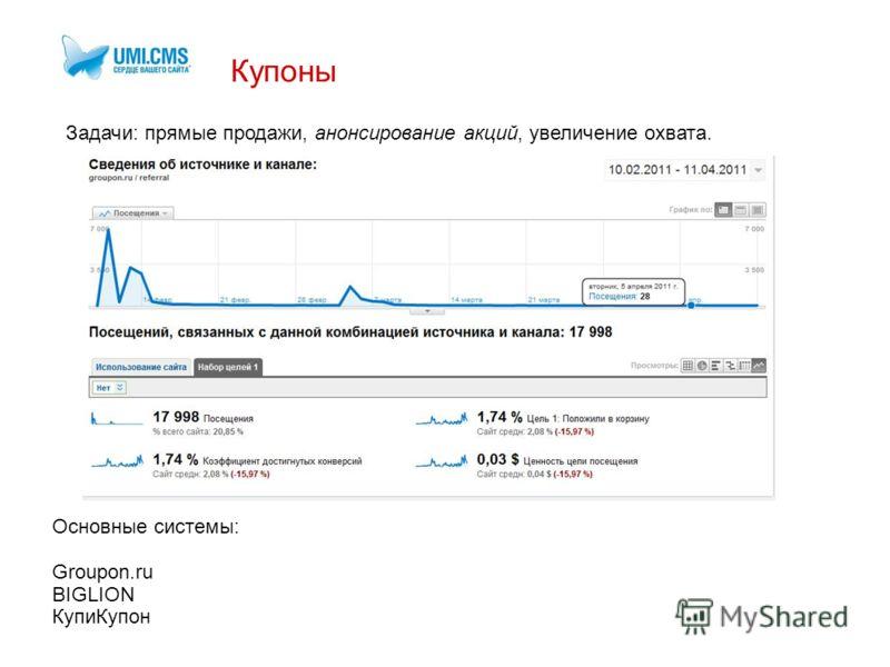 Купоны Задачи: прямые продажи, анонсирование акций, увеличение охвата. Основные системы: Groupon.ru BIGLION КупиКупон